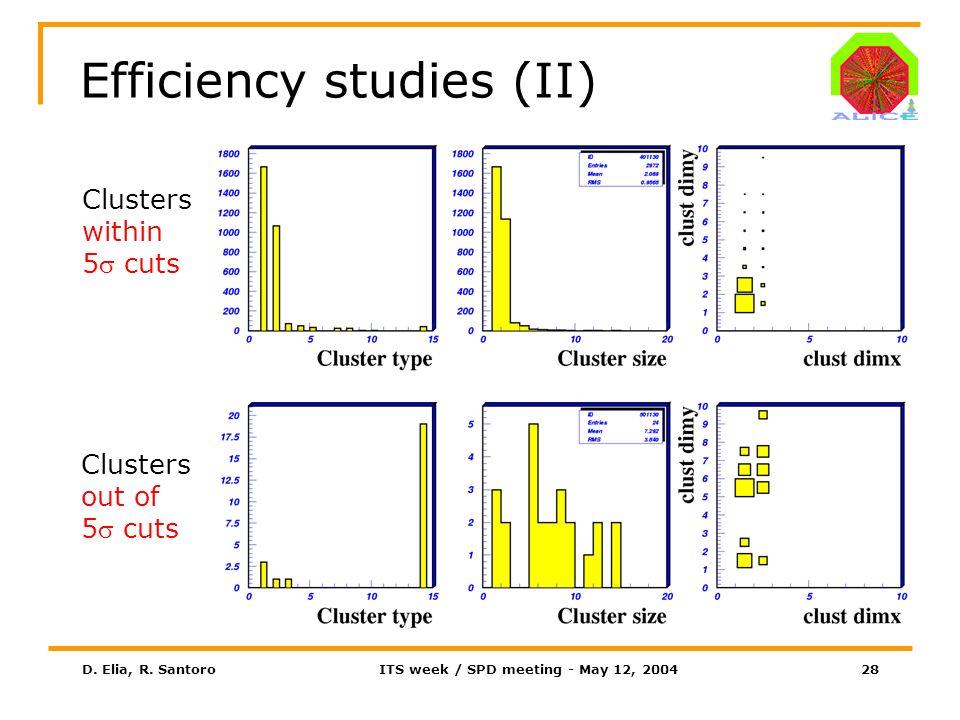 D. Elia, R. SantoroITS week / SPD meeting - May 12, 200428 Efficiency studies (II) Clusters within 5 cuts Clusters out of 5 cuts