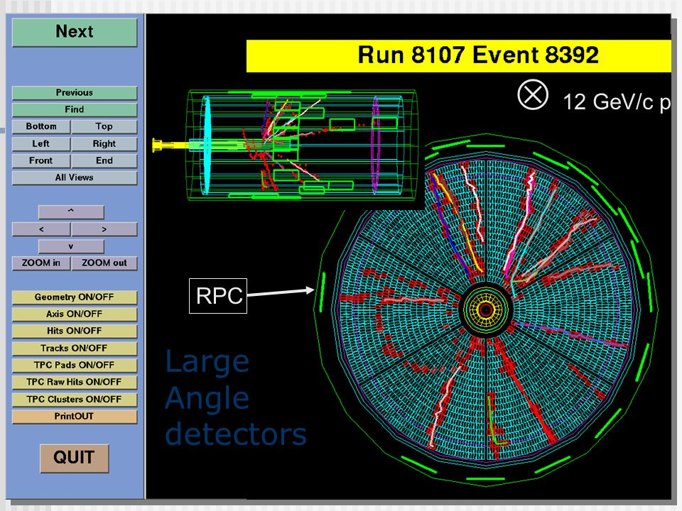 Geant4 in HARP14.11.0217 HARP event generators Standard generator HARPgun G4GeneralParticleSource ASCII input, filled from experimental events T9 beam line simulation – 72 meters of PS beam transport from the target to T9 hall have been performed.
