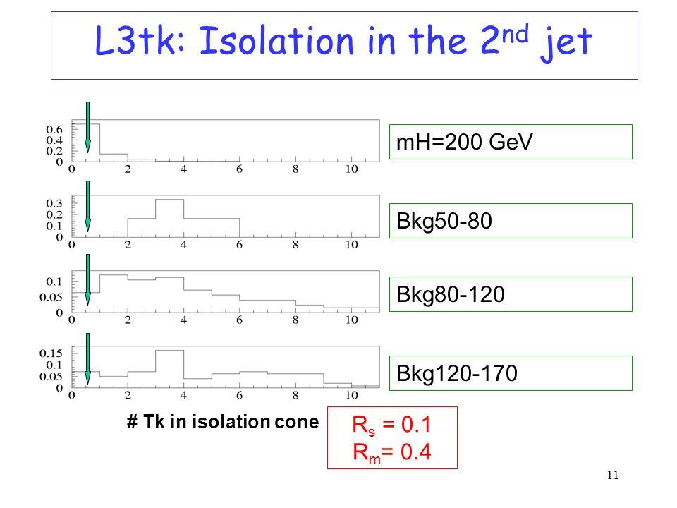 TISB 18.05.2001TISB: Gruppo del Tau11 L3tk: Isolation in the 2 nd jet mH=200 GeV Bkg50-80 Bkg80-120 Bkg120-170 # Tk in isolation cone R s = 0.1 R m =