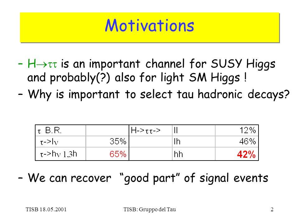 TISB 18.05.2001TISB: Gruppo del Tau3 Signal events and Bkg samples ORCA_4_5_1 Same samples used for LVL3 studies HI Luminosity (10 34 cm -2 s -1 ) Benchmark SIGNAL gg bb A/H bb –M H =200, 500 GeV Background samples: –2 jets samples –most dangerous P T bins: 50-80, 80-120, 120-170 GeV