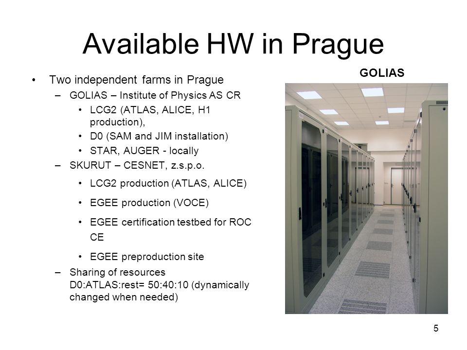 6 Available HW in Prague GOLIAS (IOP AS CR) –Server room: 18 racks, 200kVA UPS (Newave Maxi) + 380kVA F.G.Wilson diesel, 2 air condition units Liebert-Hiross (120kW) + reserved space for third 110 nodes 32 HP LP1000r dual CPU nodes PIII1.13GHz, 1GB RAM 53 HP DL140 dual XEON 3.06GHz, 2GB RAM 14 HP DL140 dual XEON 3.06GHZ, 4GB RAM 4 HP DL360 dual XEON 2.8GHz, 2GB RAM 3 HP DL145 dual Opteron 244, 2GB RAM 10 HP BL35p dual CPU dual Core Opteron 275, 4GB RAM
