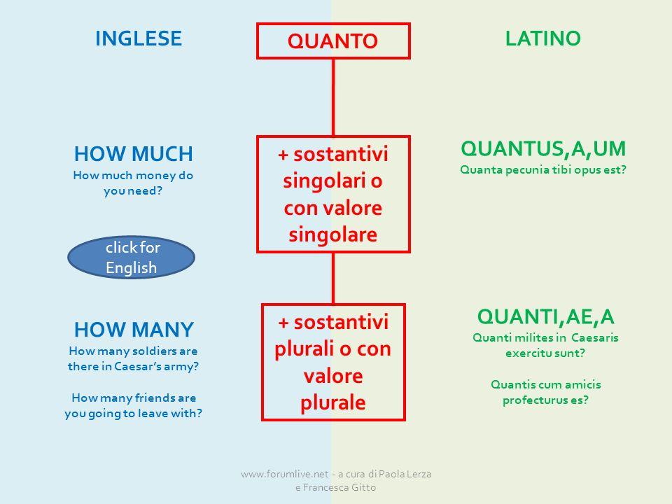 QUANTO + sostantivi singolari o con valore singolare + sostantivi plurali o con valore plurale INGLESELATINO QUANTUS,A,UM Quanta pecunia tibi opus est.