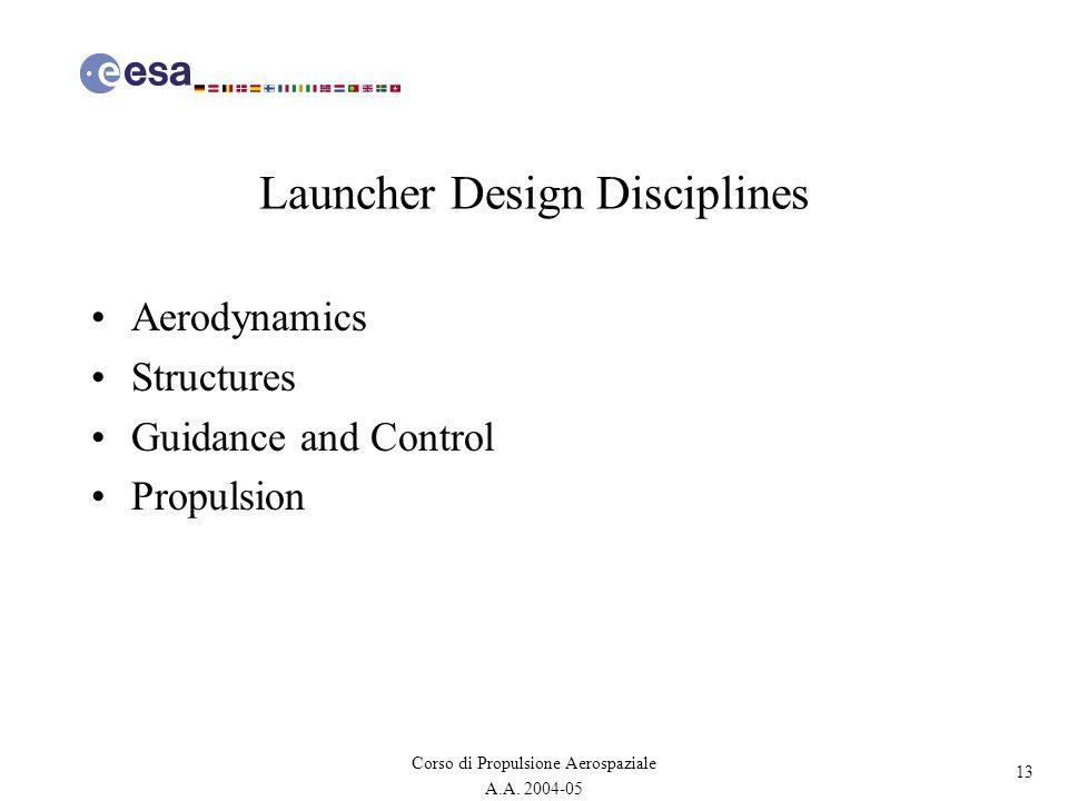 13 Corso di Propulsione Aerospaziale A.A. 2004-05 Launcher Design Disciplines Aerodynamics Structures Guidance and Control Propulsion