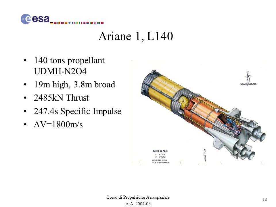18 Corso di Propulsione Aerospaziale A.A. 2004-05 Ariane 1, L140 140 tons propellant UDMH-N2O4 19m high, 3.8m broad 2485kN Thrust 247.4s Specific Impu