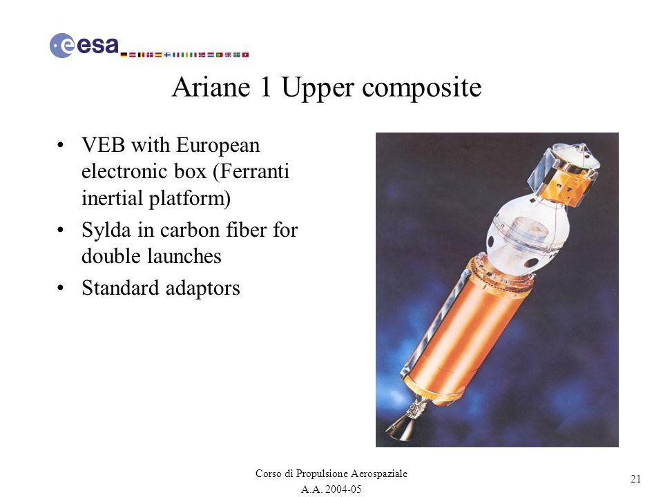 21 Corso di Propulsione Aerospaziale A.A. 2004-05 Ariane 1 Upper composite VEB with European electronic box (Ferranti inertial platform) Sylda in carb