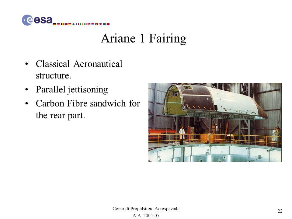 22 Corso di Propulsione Aerospaziale A.A. 2004-05 Ariane 1 Fairing Classical Aeronautical structure. Parallel jettisoning Carbon Fibre sandwich for th