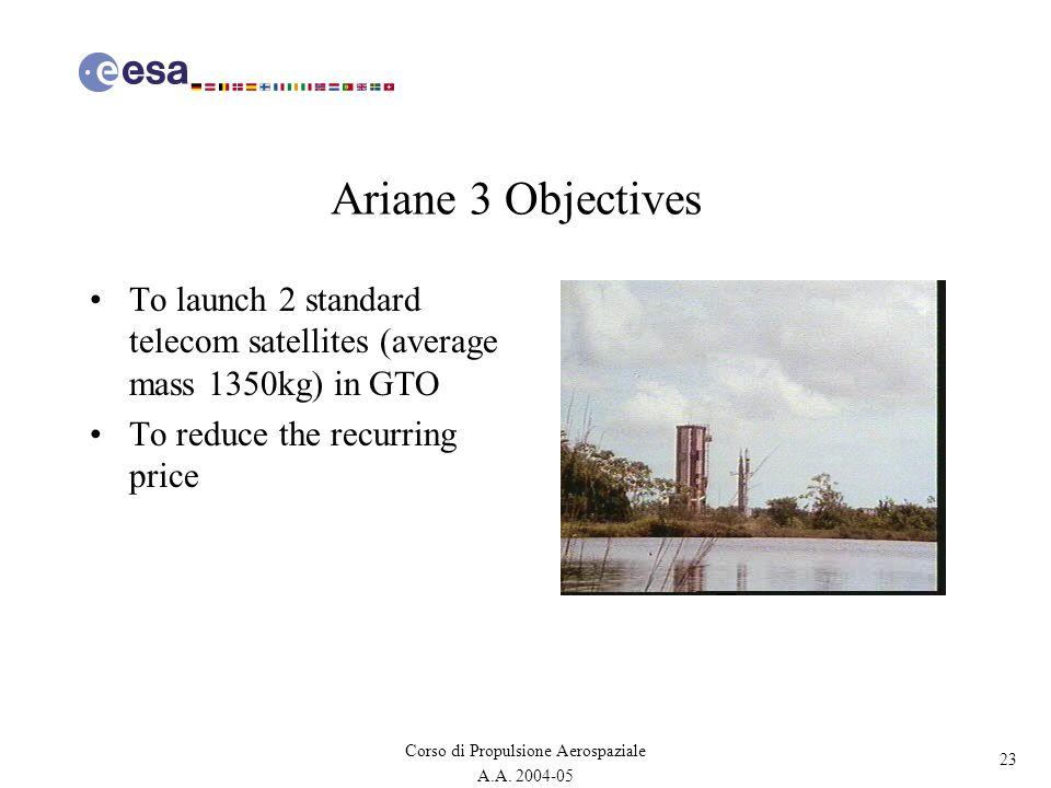 23 Corso di Propulsione Aerospaziale A.A. 2004-05 Ariane 3 Objectives To launch 2 standard telecom satellites (average mass 1350kg) in GTO To reduce t