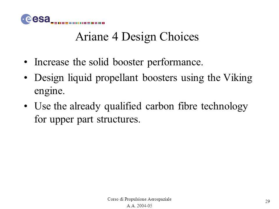 29 Corso di Propulsione Aerospaziale A.A. 2004-05 Ariane 4 Design Choices Increase the solid booster performance. Design liquid propellant boosters us