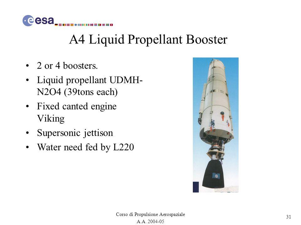 31 Corso di Propulsione Aerospaziale A.A. 2004-05 A4 Liquid Propellant Booster 2 or 4 boosters. Liquid propellant UDMH- N2O4 (39tons each) Fixed cante