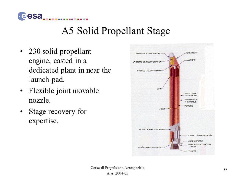 38 Corso di Propulsione Aerospaziale A.A. 2004-05 A5 Solid Propellant Stage 230 solid propellant engine, casted in a dedicated plant in near the launc