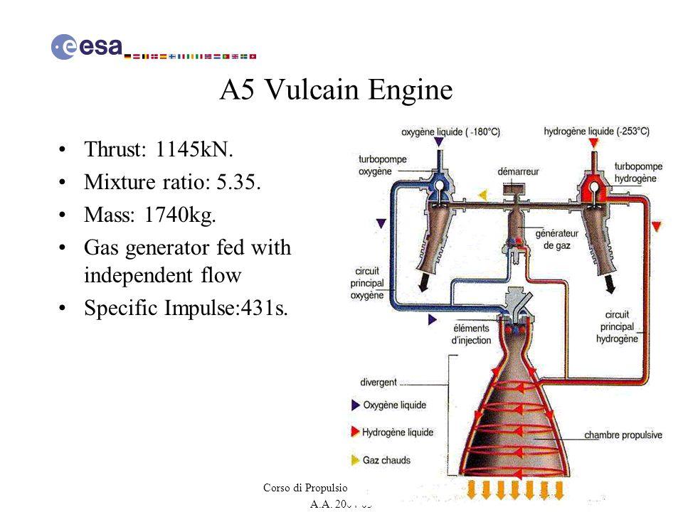 40 Corso di Propulsione Aerospaziale A.A. 2004-05 A5 Vulcain Engine Thrust: 1145kN. Mixture ratio: 5.35. Mass: 1740kg. Gas generator fed with independ