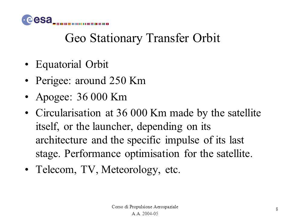 8 Corso di Propulsione Aerospaziale A.A. 2004-05 Geo Stationary Transfer Orbit Equatorial Orbit Perigee: around 250 Km Apogee: 36 000 Km Circularisati