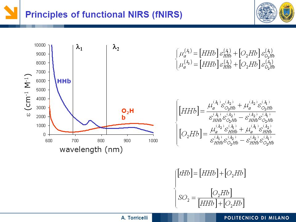 Nome relatore A. Torricelli Principles of functional NIRS (fNIRS) O2HbO2Hb HHb 1 2 wavelength (nm) (cm -1 M -1 )