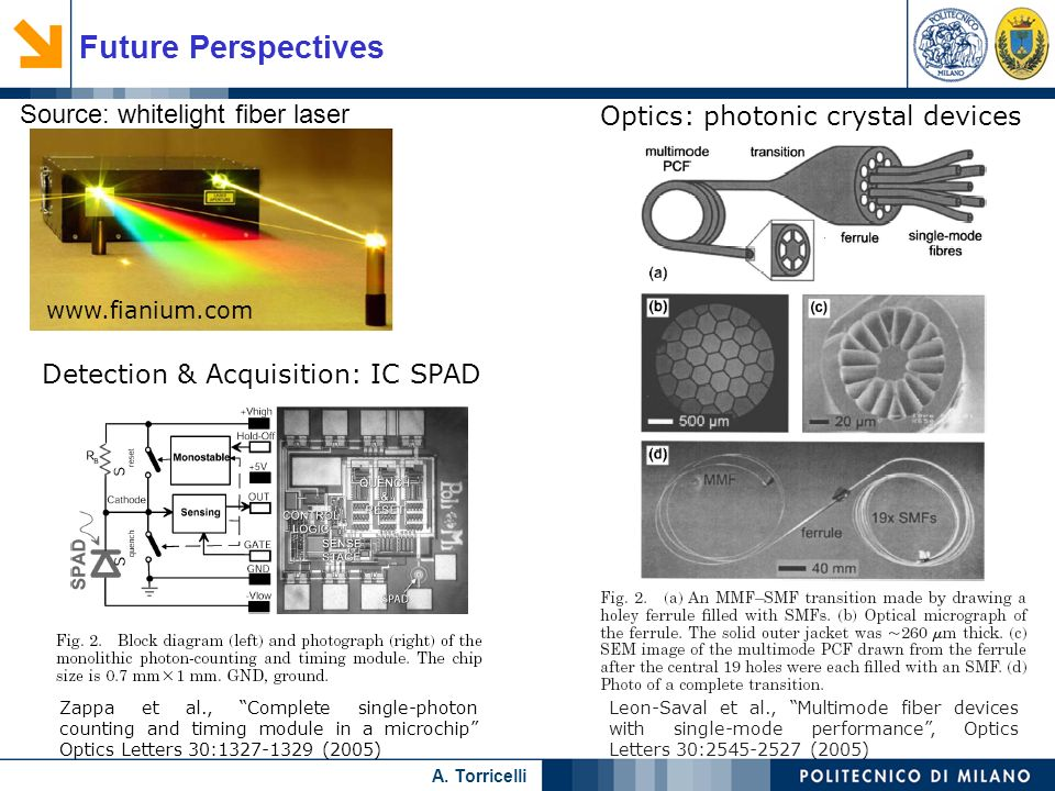 Nome relatore A. Torricelli Future Perspectives Zappa et al., Complete single-photon counting and timing module in a microchip Optics Letters 30:1327-