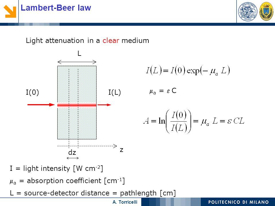 Nome relatore A. Torricelli Lambert-Beer law z L I(0)I(L) Light attenuation in a clear medium dz I = light intensity [W cm -2 ] a = absorption coeffic