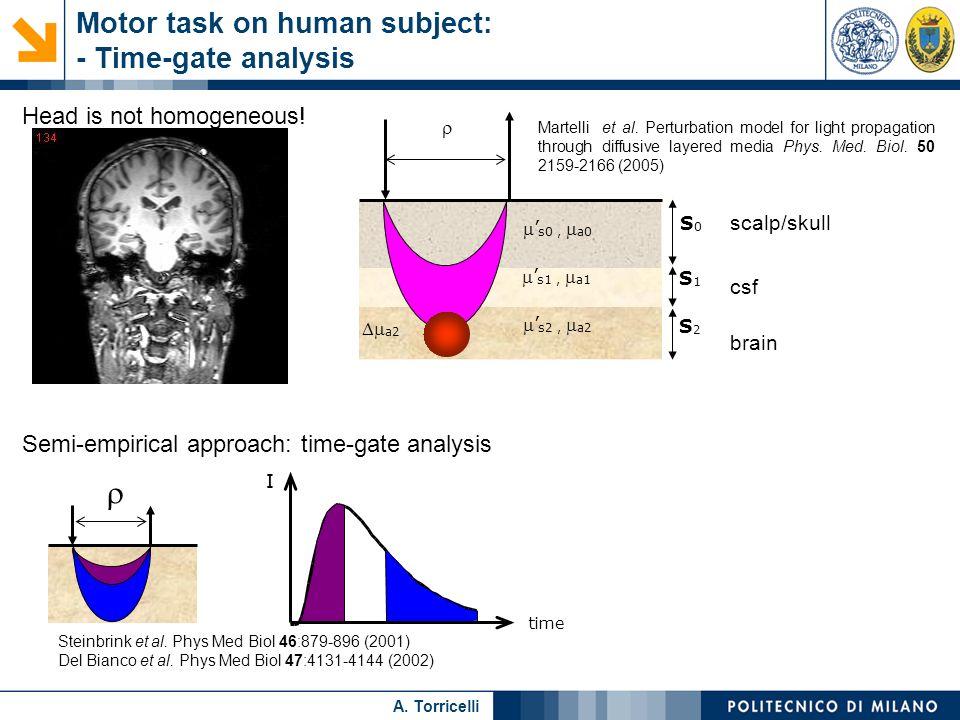 Nome relatore A. Torricelli Motor task on human subject: - Time-gate analysis s1, a1 s2, a2 s0, a0 S0S0 S1S1 S2S2 a2 Martelli et al. Perturbation mode