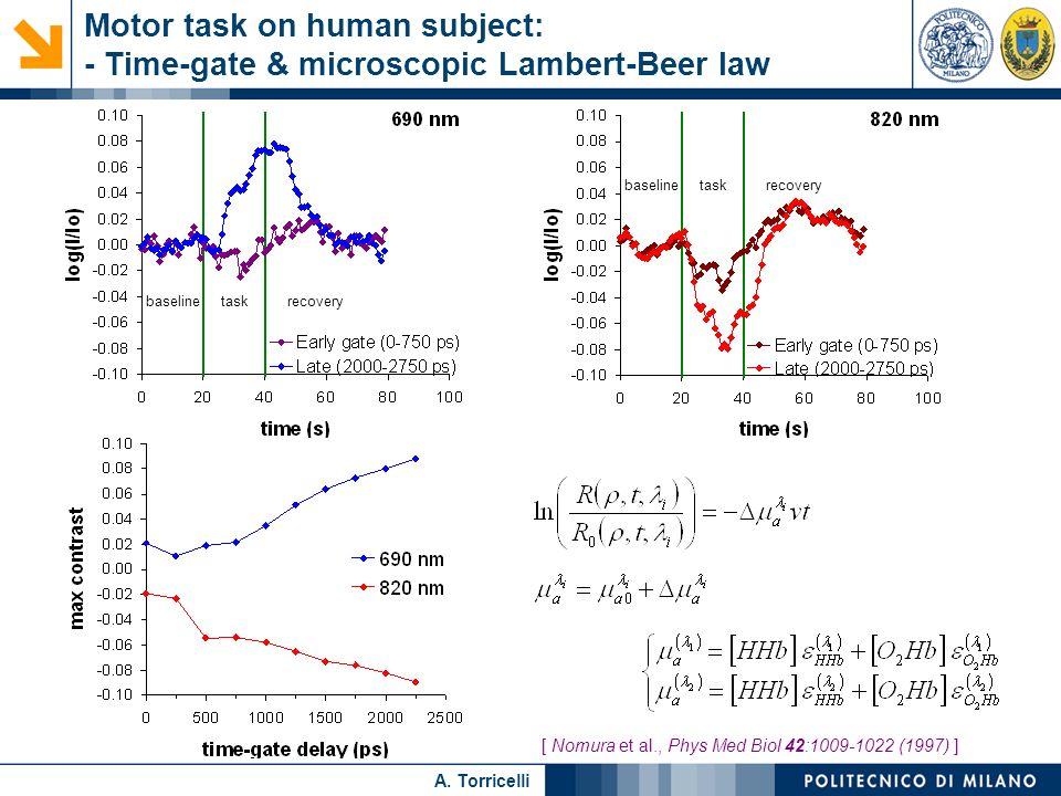 Nome relatore A. Torricelli Motor task on human subject: - Time-gate & microscopic Lambert-Beer law [ Nomura et al., Phys Med Biol 42:1009-1022 (1997)