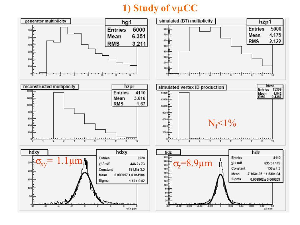 1) Study of CC N f <1% z =8.9µm xy = 1.1µm