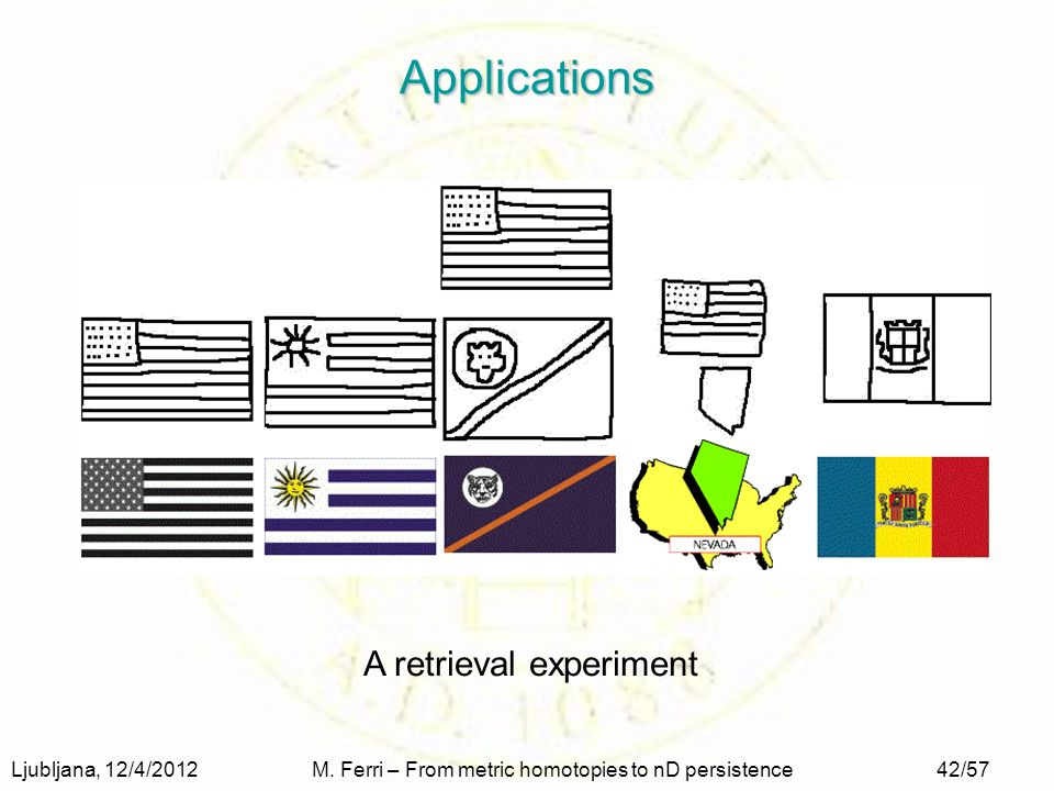 Ljubljana, 12/4/2012M. Ferri – From metric homotopies to nD persistence42/57 Applications A retrieval experiment