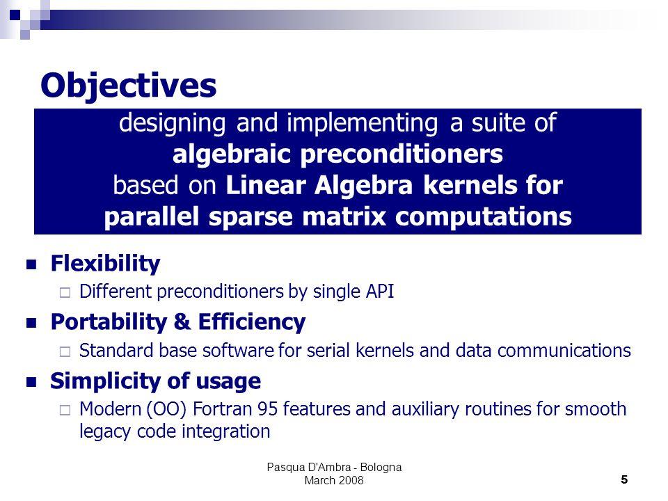 Pasqua D Ambra - Bologna March 200816 thm matrices: number of iterations np OV=0 RAS2LDI2LDU3LDI3LDU 1613190-70- 2705184-72- 4761206-74- 8688202446728 16748211617036 32766186816951 648091961138668 thm1 n = 600000 nnz = 2996800 64 Intel Itanium dual-processor nodes connected by QSNetII np OV=1 RAS2LDI2LDU3LDI3LDU 1 613190- 70- 2 923183- 76- 4 684178- 63- 8 93719134 6227 16 68817257 6833 32 71418174 6545 64 720180107 7762