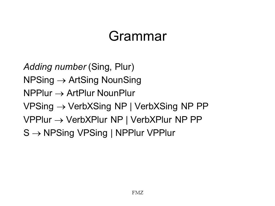 FMZ Grammar Adding number (Sing, Plur) NPSing ArtSing NounSing NPPlur ArtPlur NounPlur VPSing VerbXSing NP | VerbXSing NP PP VPPlur VerbXPlur NP | VerbXPlur NP PP S NPSing VPSing | NPPlur VPPlur