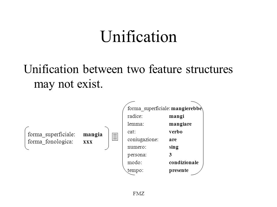 FMZ Unification forma_superficiale: mangierebbe radice: mangi lemma:mangiare cat:verbo coniugazione: are numero:sing persona: 3 modo: condizionale tempo: presente forma_superficiale:mangia forma_fonologica:xxx Unification between two feature structures may not exist.