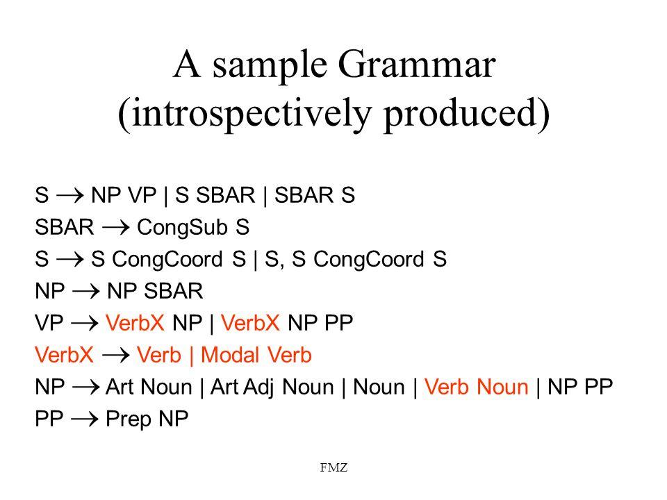FMZ A sample Grammar (introspectively produced) S NP VP | S SBAR | SBAR S SBAR CongSub S S S CongCoord S | S, S CongCoord S NP NP SBAR VP VerbX NP | VerbX NP PP VerbX Verb | Modal Verb NP Art Noun | Art Adj Noun | Noun | Verb Noun | NP PP PP Prep NP
