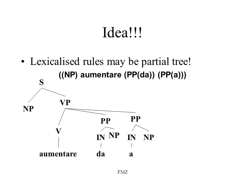 FMZ Idea!!! Lexicalised rules may be partial tree! ((NP) aumentare (PP(da)) (PP(a))) aumentare V VP S NP PP IN daa NP