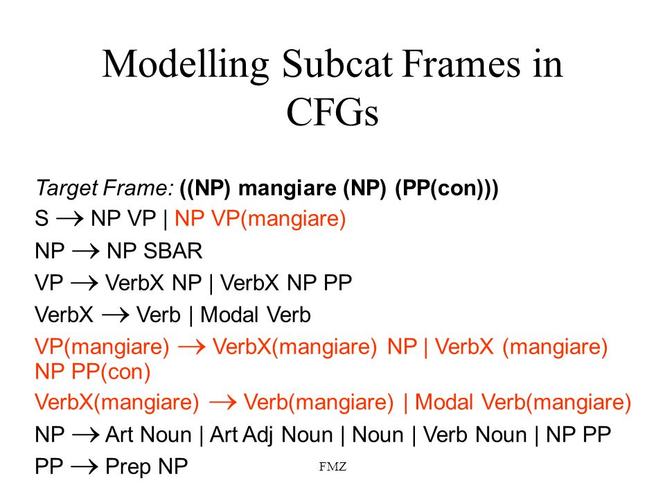 FMZ Modelling Subcat Frames in CFGs Target Frame: ((NP) mangiare (NP) (PP(con))) S NP VP | NP VP(mangiare) NP NP SBAR VP VerbX NP | VerbX NP PP VerbX