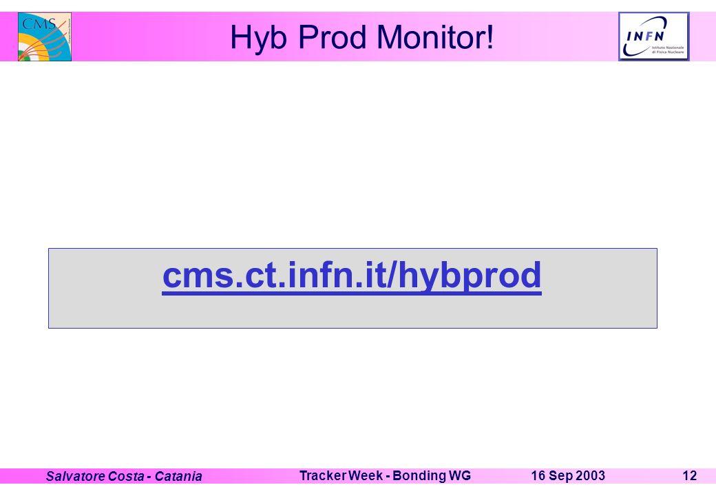 16 Sep 2003Tracker Week - Bonding WG12 Salvatore Costa - Catania Hyb Prod Monitor! cms.ct.infn.it/hybprod