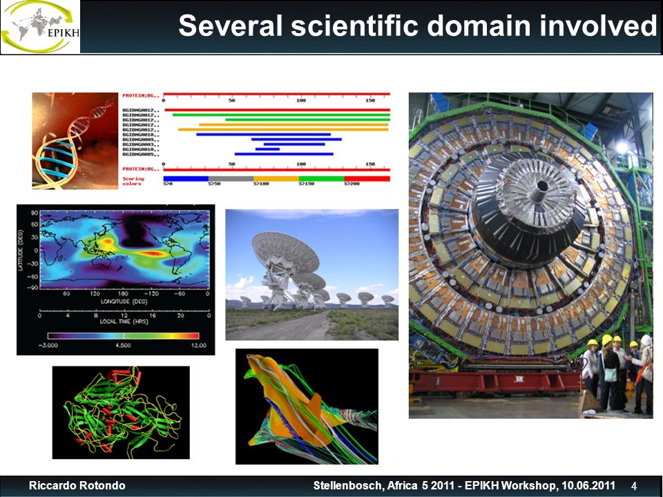 44 Stellenbosch, Africa 5 2011 - EPIKH Workshop, 10.06.2011Riccardo Rotondo Several scientific domain involved