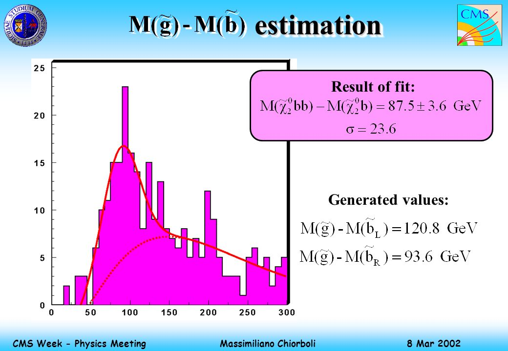 Massimiliano Chiorboli 8 Mar 2002 CMS Week - Physics Meeting estimation estimation Result of fit: Generated values: