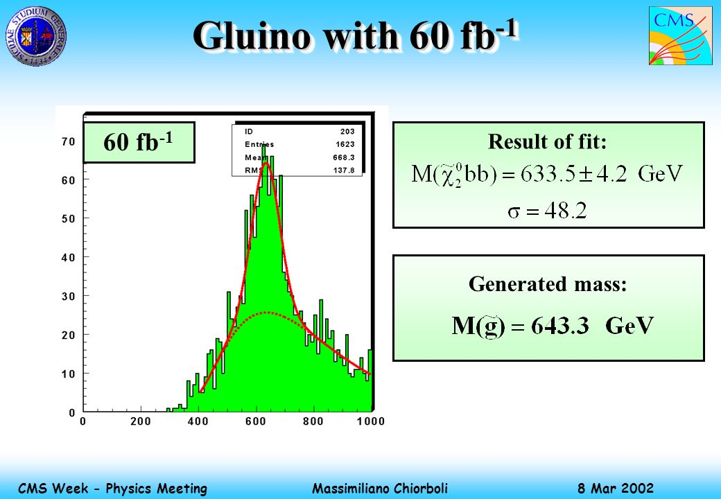 Massimiliano Chiorboli 8 Mar 2002 CMS Week - Physics Meeting Gluino with 60 fb -1 Result of fit: 60 fb -1 Generated mass: