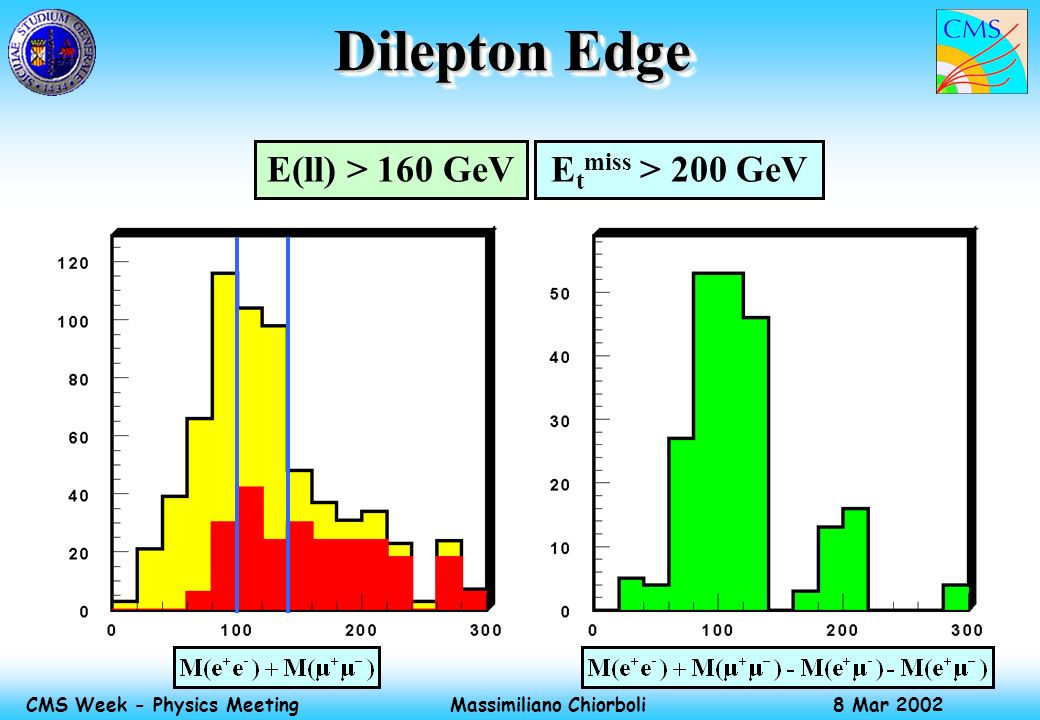 Massimiliano Chiorboli 8 Mar 2002 CMS Week - Physics Meeting Dilepton Edge E(ll) > 160 GeVE t miss > 200 GeV