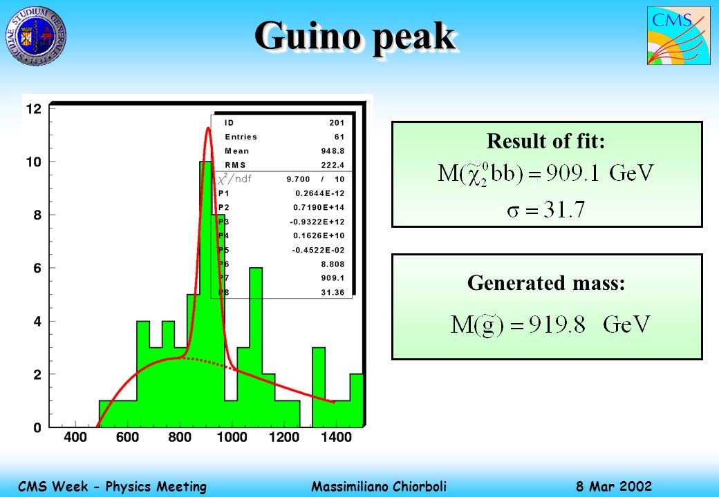 Massimiliano Chiorboli 8 Mar 2002 CMS Week - Physics Meeting Guino peak Result of fit: Generated mass: