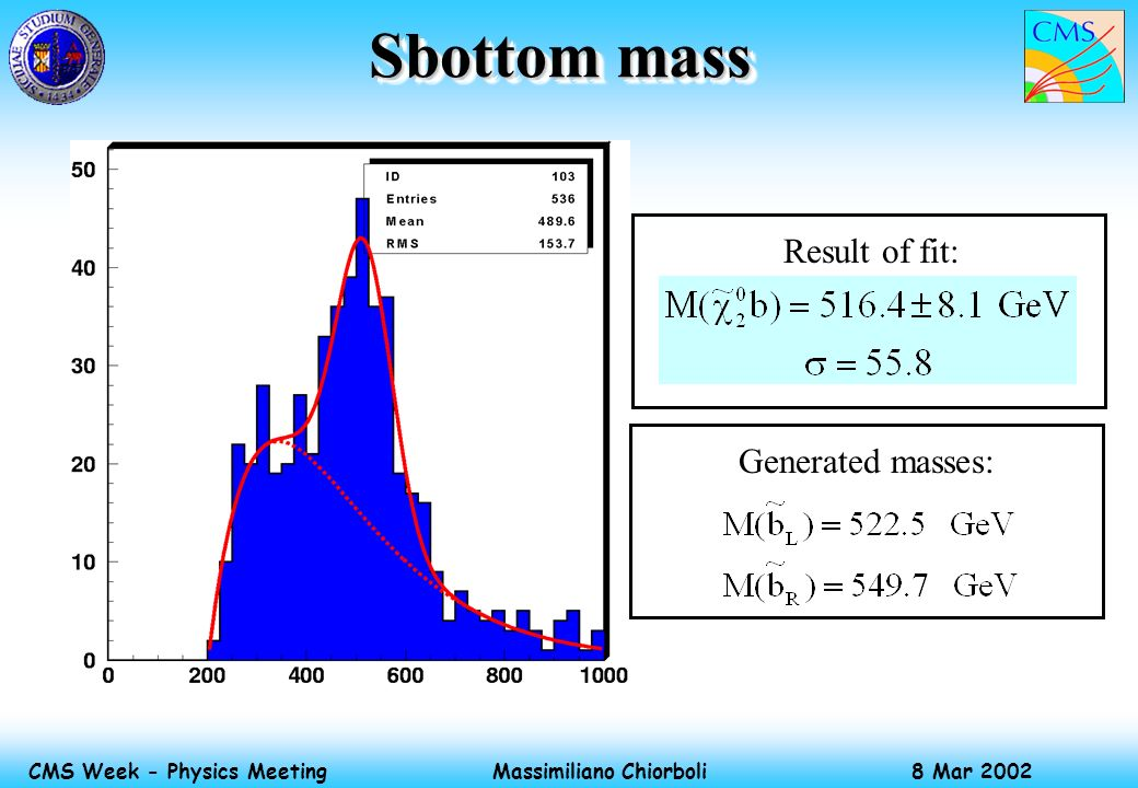 Massimiliano Chiorboli 8 Mar 2002 CMS Week - Physics Meeting Sbottom mass Result of fit: Generated masses:
