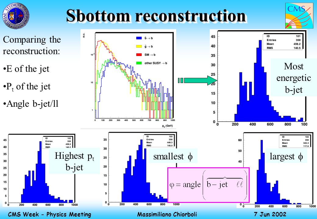 Massimiliano Chiorboli 7 Jun 2002 CMS Week - Physics Meeting Sbottom reconstruction Highest p t b-jet smallest largest Most energetic b-jet Comparing
