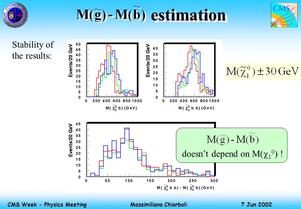 Massimiliano Chiorboli 7 Jun 2002 CMS Week - Physics Meeting estimation estimation doesnt depend on M( 1 0 ) ! Stability of the results: