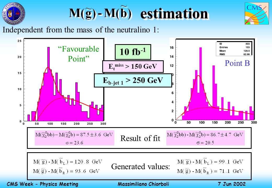 Massimiliano Chiorboli 7 Jun 2002 CMS Week - Physics Meeting estimation estimation Result of fit Generated values: Favourable Point Point B E t miss >