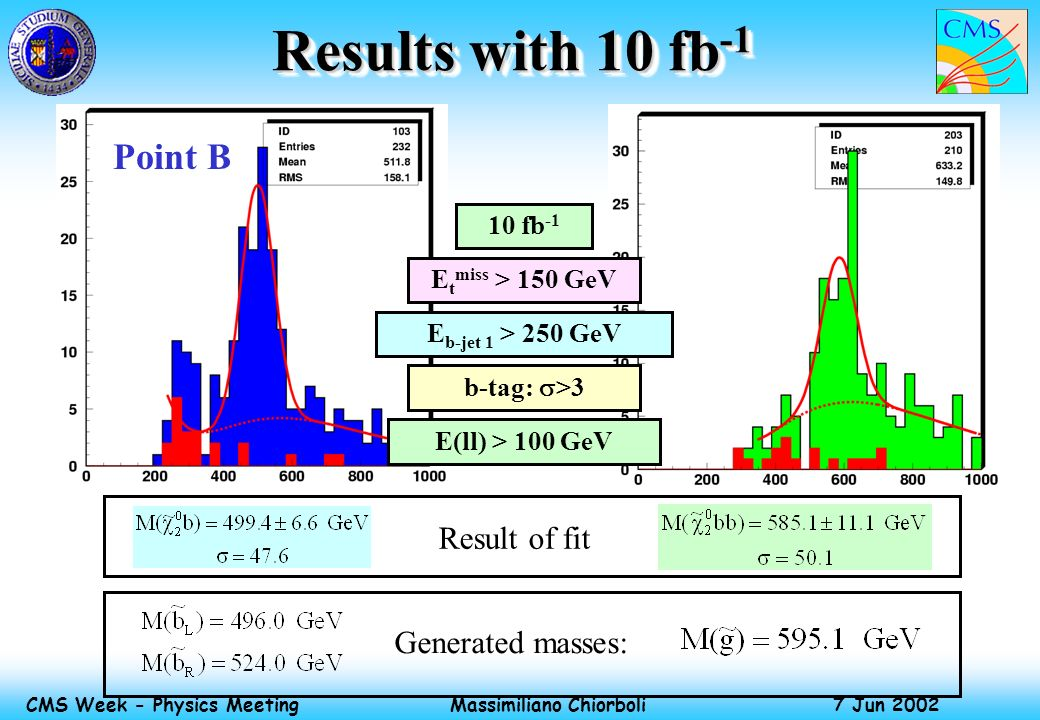 Massimiliano Chiorboli 7 Jun 2002 CMS Week - Physics Meeting Results with 10 fb -1 Result of fit Generated masses: b-tag: >3 Point B E t miss > 150 Ge