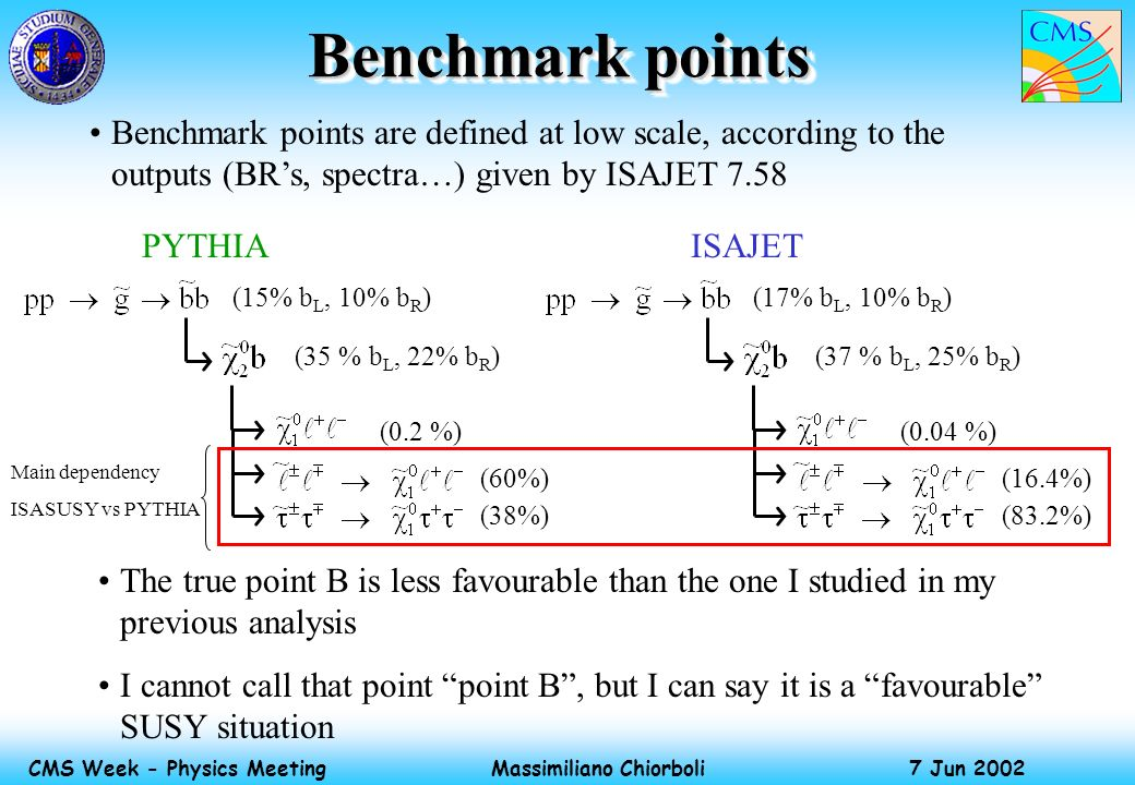 Massimiliano Chiorboli 7 Jun 2002 CMS Week - Physics Meeting Benchmark points Benchmark points are defined at low scale, according to the outputs (BRs