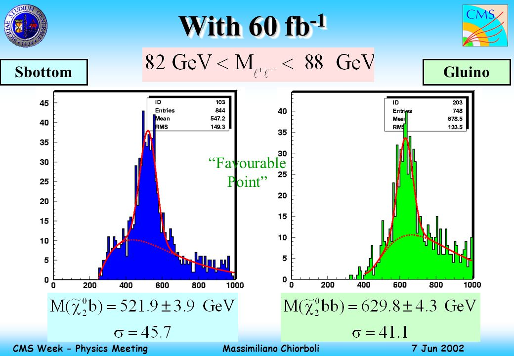 Massimiliano Chiorboli 7 Jun 2002 CMS Week - Physics Meeting With 60 fb -1 SbottomGluino Favourable Point