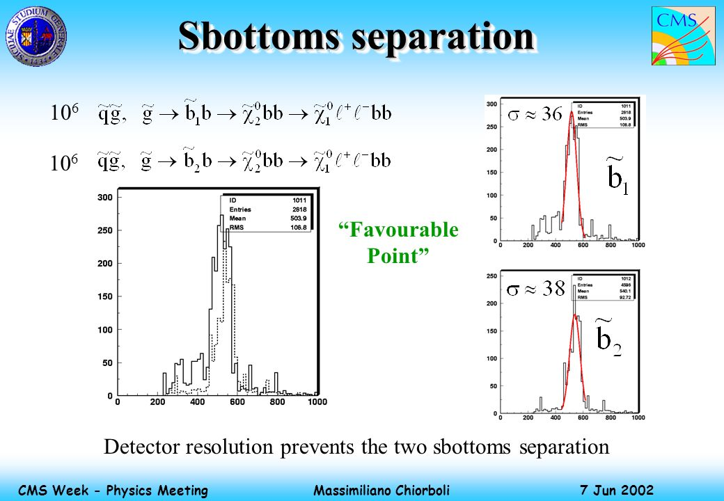 Massimiliano Chiorboli 7 Jun 2002 CMS Week - Physics Meeting Sbottoms separation 10 6 Detector resolution prevents the two sbottoms separation Favoura