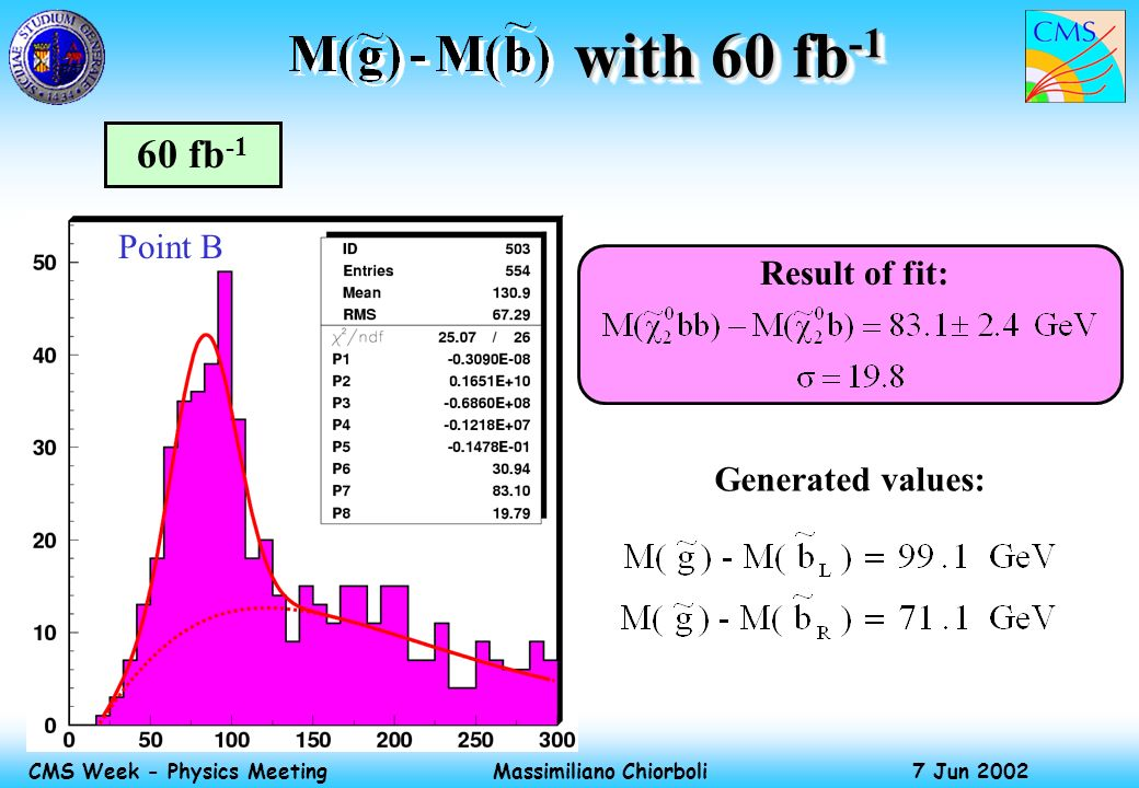 Massimiliano Chiorboli 7 Jun 2002 CMS Week - Physics Meeting with 60 fb -1 with 60 fb -1 Result of fit: Generated values: 60 fb -1 Point B
