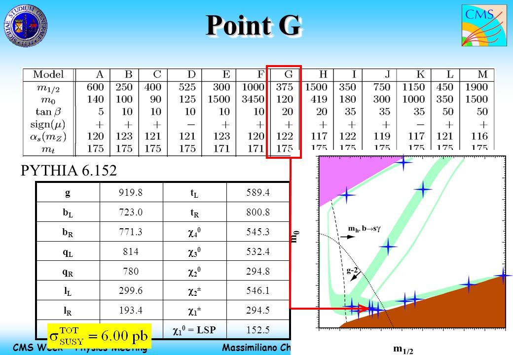 Massimiliano Chiorboli 7 Jun 2002 CMS Week - Physics Meeting Point G 152.5 1 0 = LSP 294.5 1 ± 193.4lRlR 546.1 2 ± 299.6lLlL 294.8 2 0 780qRqR 532.4 3 0 814qLqL 545.3 4 0 771.3bRbR 800.8tRtR 723.0bLbL 589.4tLtL 919.8g PYTHIA 6.152