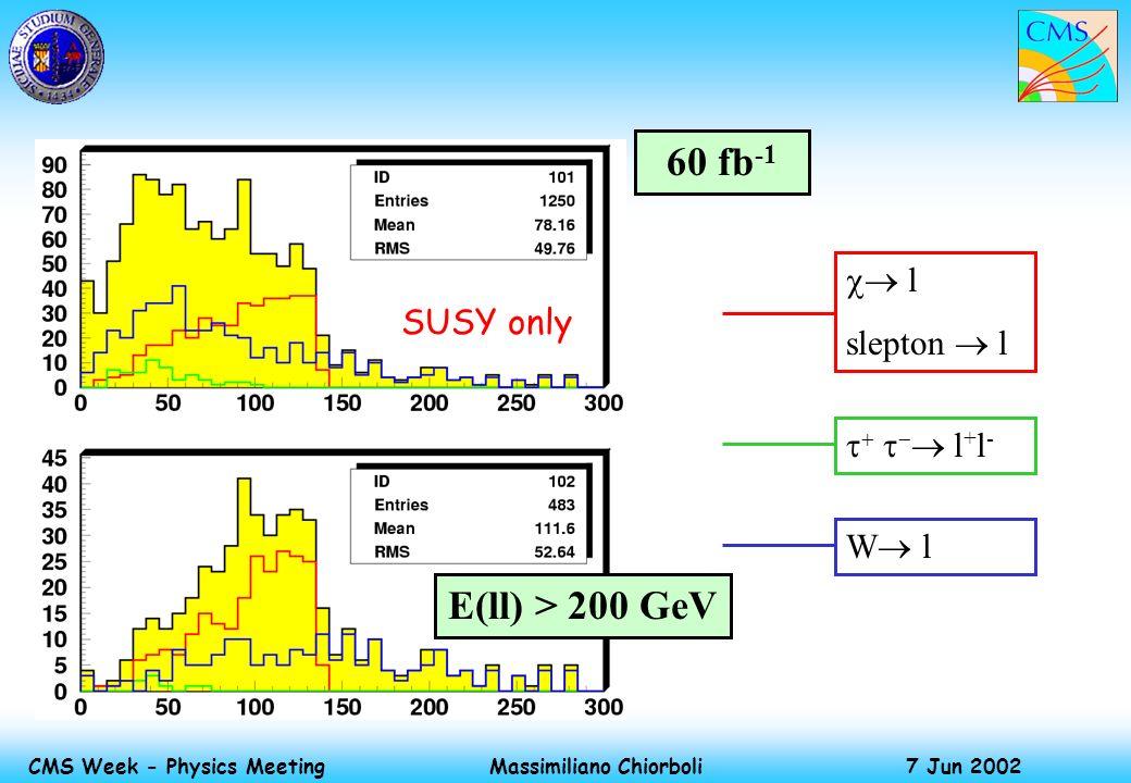Massimiliano Chiorboli 7 Jun 2002 CMS Week - Physics Meeting E(ll) > 200 GeV l slepton l l + l - SUSY only W l 60 fb -1