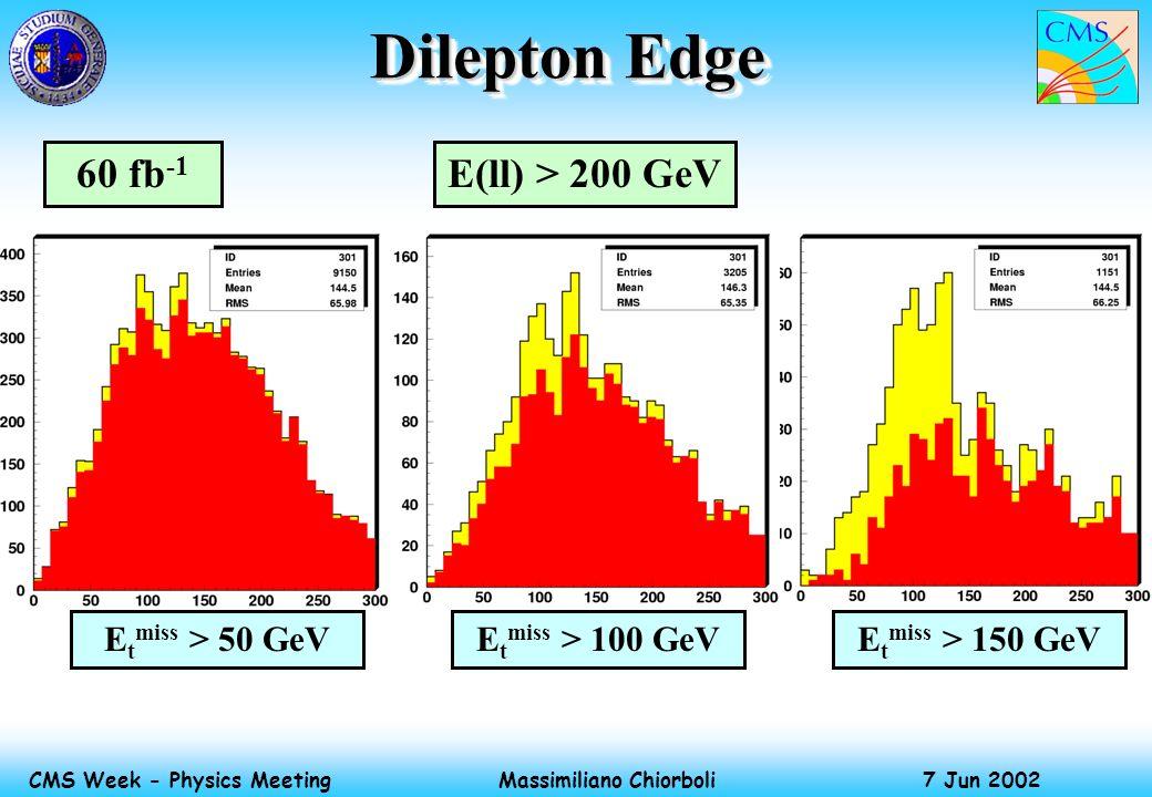 Massimiliano Chiorboli 7 Jun 2002 CMS Week - Physics Meeting Dilepton Edge E t miss > 100 GeVE t miss > 50 GeVE t miss > 150 GeV E(ll) > 200 GeV60 fb