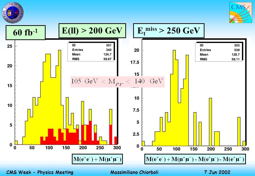 Massimiliano Chiorboli 7 Jun 2002 CMS Week - Physics Meeting E(ll) > 200 GeVE t miss > 250 GeV 60 fb -1