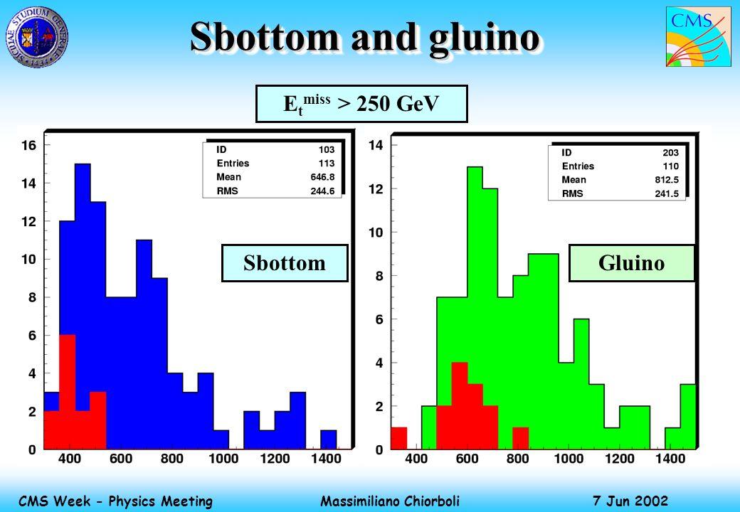 Massimiliano Chiorboli 7 Jun 2002 CMS Week - Physics Meeting Sbottom and gluino E t miss > 250 GeV SbottomGluino