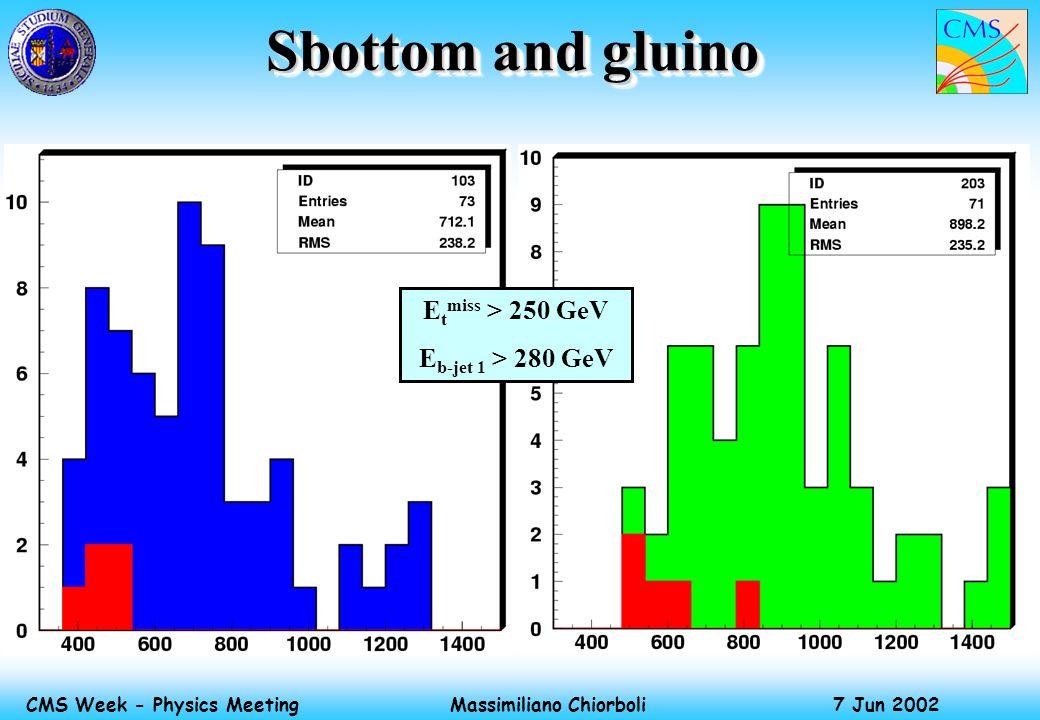 Massimiliano Chiorboli 7 Jun 2002 CMS Week - Physics Meeting Sbottom and gluino E t miss > 250 GeV E b-jet 1 > 280 GeV